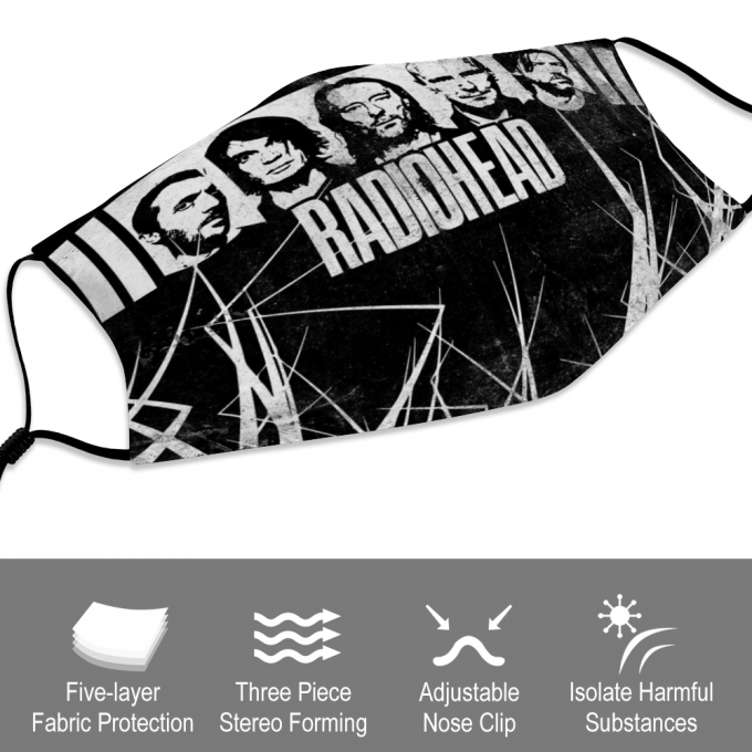Radiohead Face Mask + Filters PM2.5